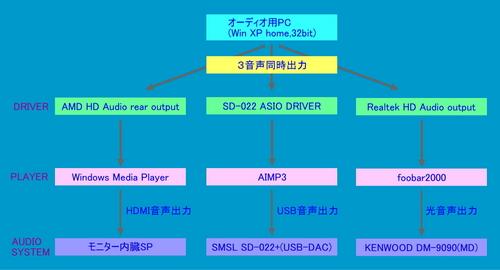 3player-flowchar.jpg