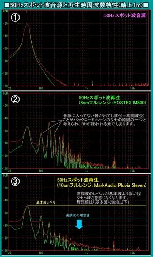 50Hz-Spot-test-01.jpg