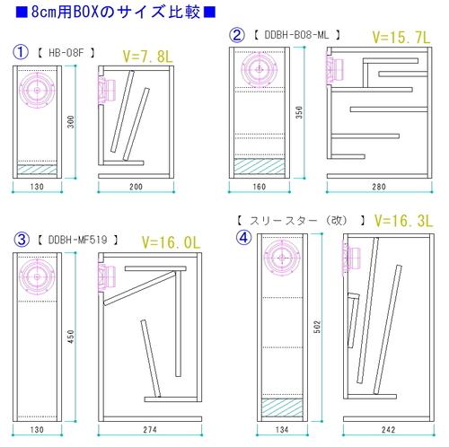 8cm-BOX.jpg