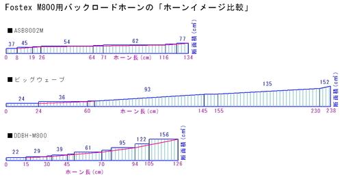 ASB8002M-BigWave-02.jpg