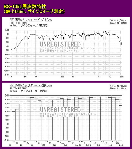 BS-105L_FF105WK_frequency-response.jpg
