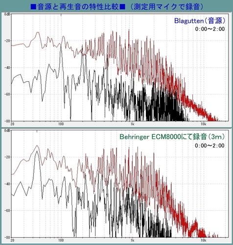 Blagutten-特性比較-02.jpg