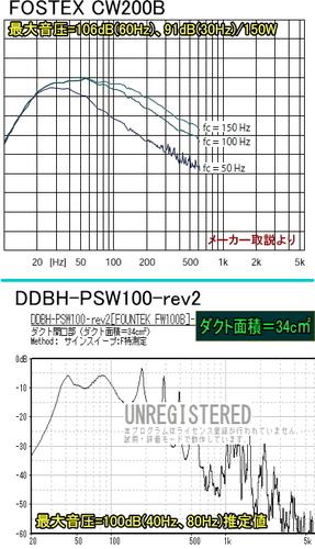 CW200B-PSW100.jpg