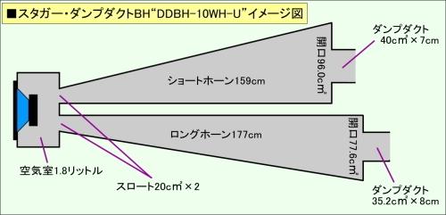 DDBH-10WH-U_image.jpg
