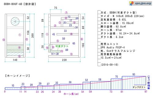 DDBH-B06F-AD-01.jpg