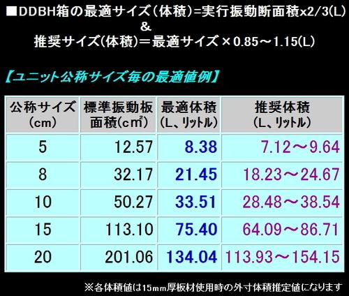 DDBH-excellent-volume-01.jpg