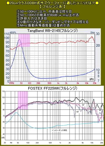 DDBH-sub-woofer-better-driver-01.jpg