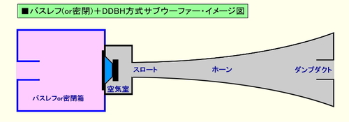 DDBH-sub-woofer-image-01.jpg