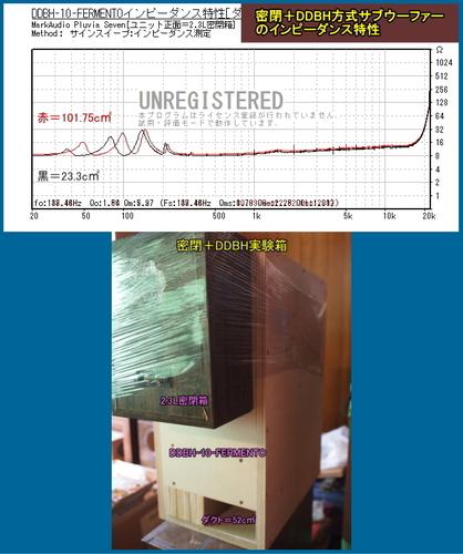DDBH-woofer-impedance.jpg
