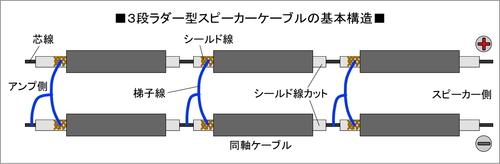 ラダー型構造.jpg