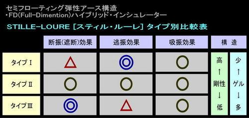 比較表.jpg