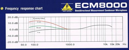 ECM8000_Ftoku.jpg