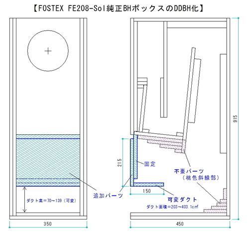 FE208-Sol-BH-box-DDBH.jpg