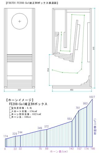 FE208-Sol-BH-box-image.jpg