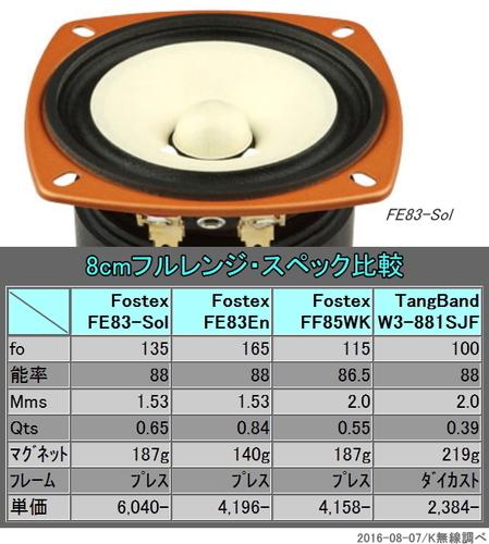 FE83-Sol-spec-02.jpg