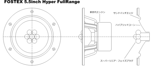 FOSTEX 5.5inch Hyper FullRange.jpg