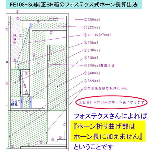 Horn-length-calculation-method.jpg