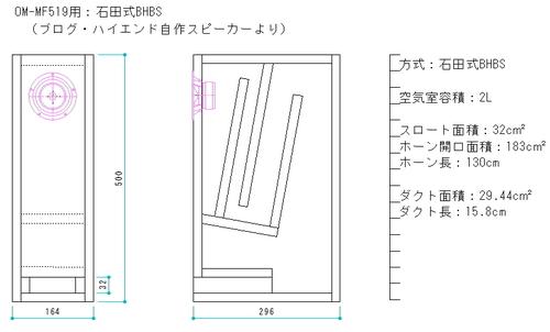 Ishida-BHBS.jpg