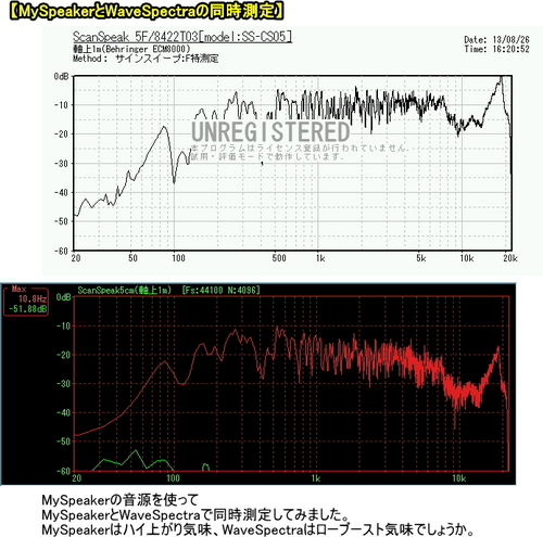 MySpeaker-WaveSpectra.jpg