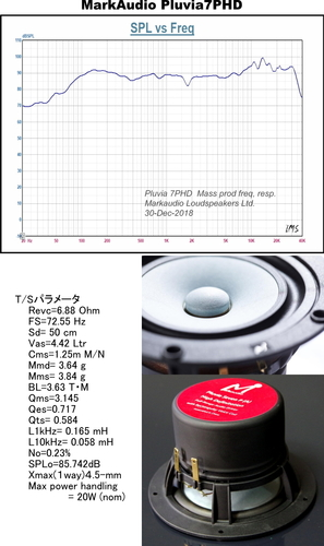 Pluvia7PHD.jpg