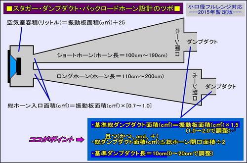 SDD-BH-planning.jpg