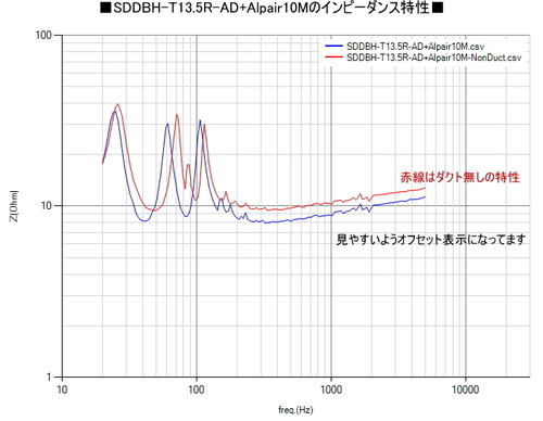 SDDBH-T13.5R-AD-tokusei-03.jpg