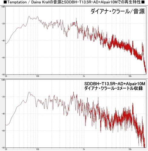 SDDBH-T13.5R-AD+alpair10m-doutokusei.jpg