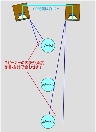 SP-utiburi.jpg