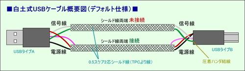 SS-USB-02.jpg
