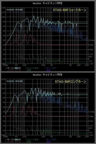 STAG-B8F_simu.jpg