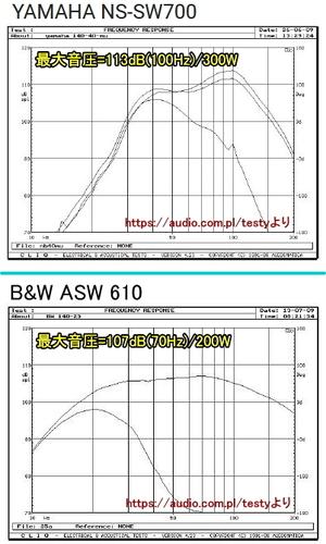 SW700-ASW610-tokusei.jpg