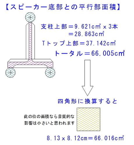 T-top-area-02.jpg