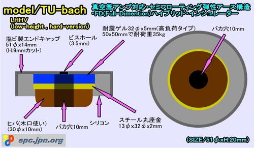 TU-bach-H.jpg