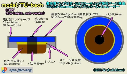 TU-bach-S.jpg