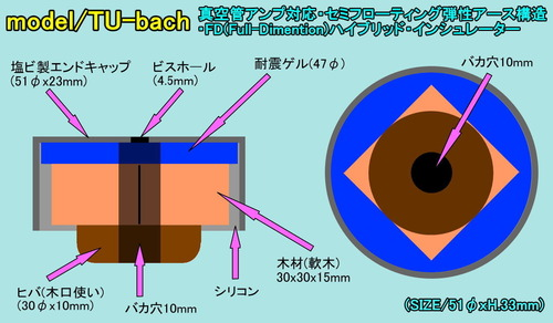 TU-bach.jpg