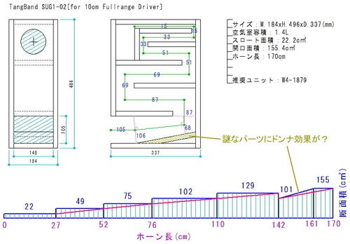 TangBand_SUG1-02-backhorn.jpg