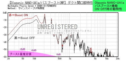 UA1a-Bass-Boost.jpg
