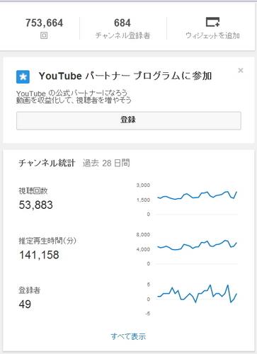 YouTube-Data.jpg