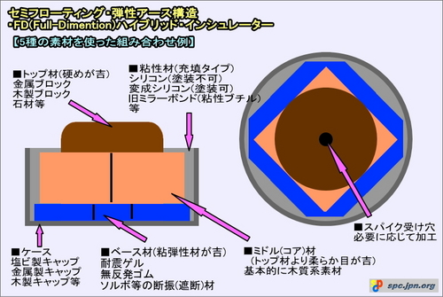 customized-audio-insulator.jpg
