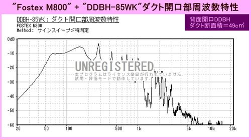 fostex-m800-frequency-response-07.jpg