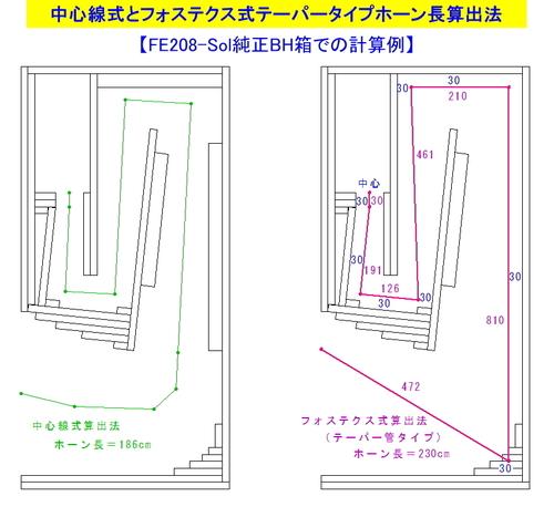 horn-length-01.jpg