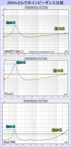 impedance-20khz.jpg
