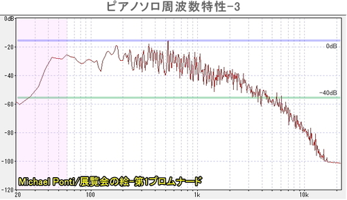 piano-solo-tokusei-03.jpg