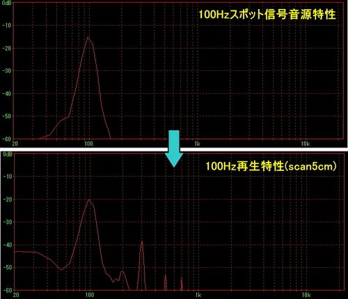 scan50_spot_100Hz.jpg