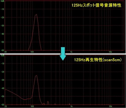 scan50_spot_125Hz.jpg