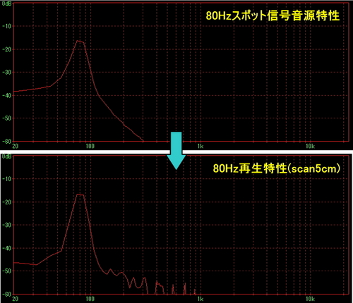 scan50_spot_80Hz.jpg