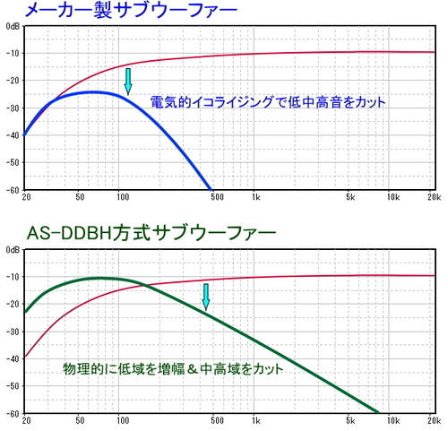 woofer-Comparison-01.jpg
